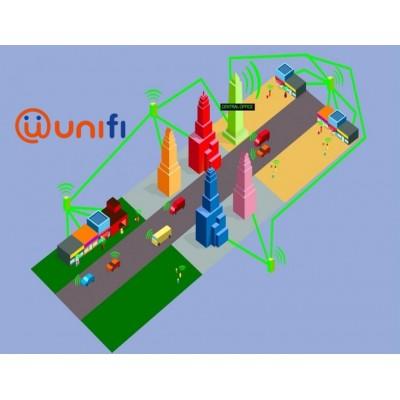 FTTX (UNIFI)